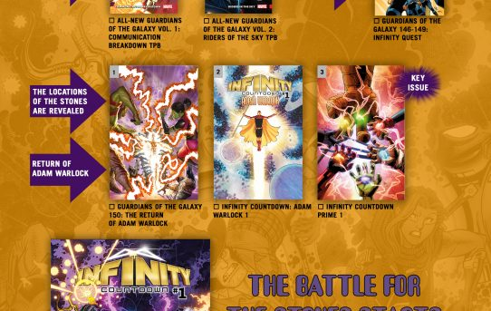 Prepare for the END with the INFINITY COUNTDOWN Checklist!